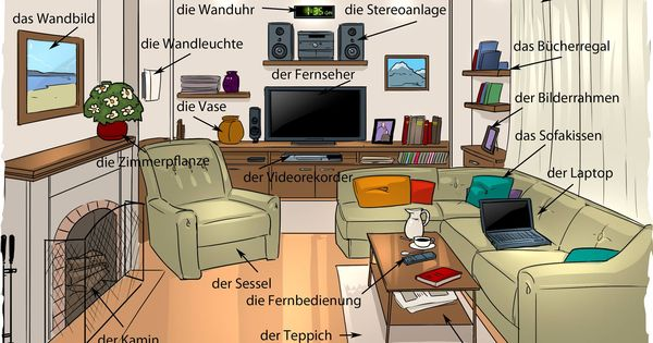 das wohnzimmer bilder mit vokabular daf pinterest wohnzimmer deutsch und deutsch lernen. Black Bedroom Furniture Sets. Home Design Ideas