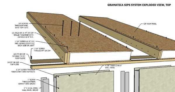 Grammatic sip panel housing construction viv homes for Best sip panels