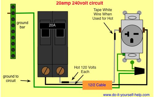 wiring diagram 20 amp 240 volt circuit | shop wiring ... 230 volt outlet diagram 230 volt wiring diagram