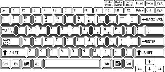 A Typical Laptop Keyboard Layout Has Typewriter Keys Shift Keys Function Keys And Cursor Control Keys The Below F Keyboard Laptop Keyboard Macbook Keyboard