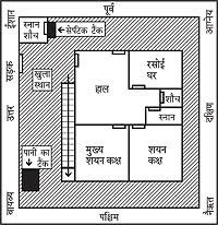 Image Result For Vastu Shastra In Hindi 20x30 House Plans House Floor Plans Indian House Plans