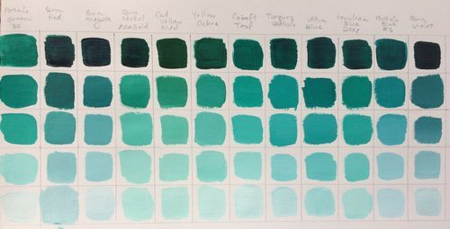 Color Chart Phthalo Green Blue Shade Acrylic Paint Lisa Cohen