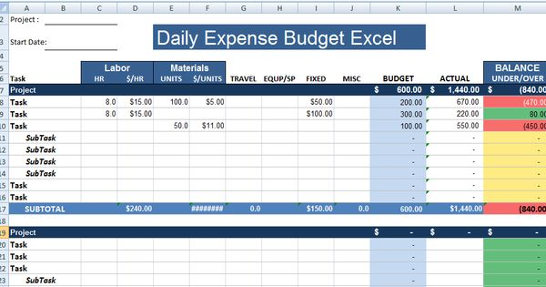 daily expense budget excel templates xls