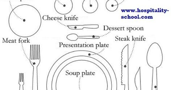 French table setting procedure useful stuff pinterest for Table quiz hannover