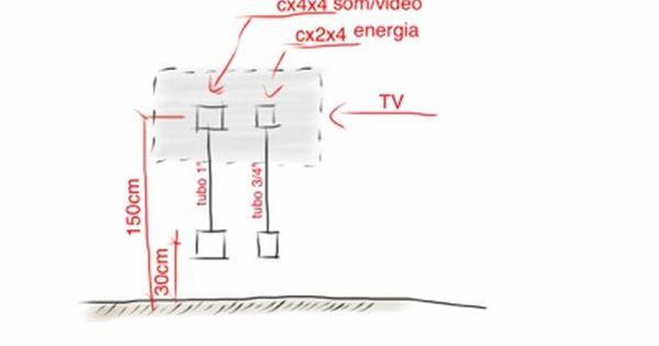 Altura Para Tomada Tv Altura Tv Reforma E Construcao Instalacao