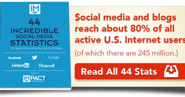 social media marketing where your audience is
