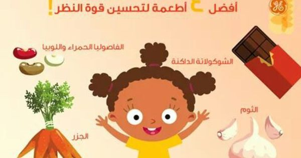 Pin By Nada Souhila On Webteb Mdi معلومات Eat Right Kids Health