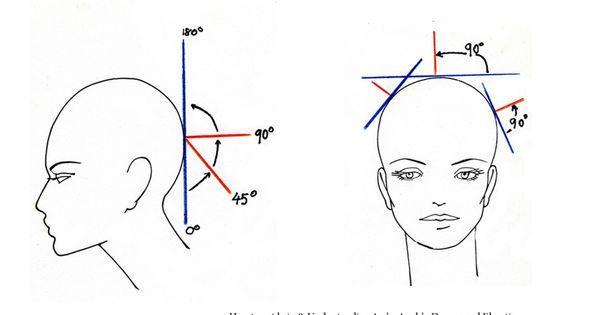 diagram haircut