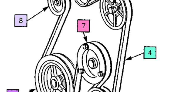 1993 cadillac deville serpentine belt