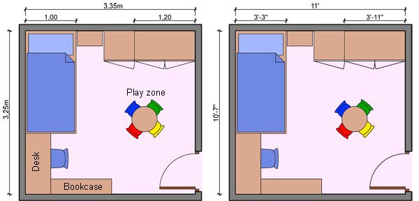 Kid S Bedroom Layouts With One Bed Child Bedroom Layout Kids Bedroom Designs Bedroom Furniture Layout Childrens bedroom layout ideas