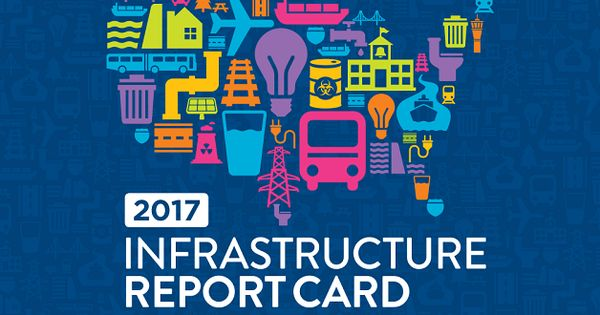 America S Infrastructure Still Rates No Better Than D Infrastructure Report Card Report Card Template