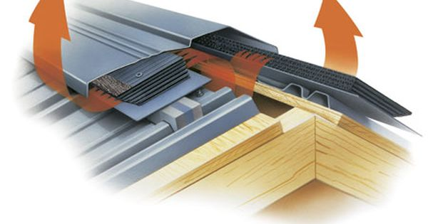 Roof Ventilation Systems V 600 Ridge Roof Vent By Cor A Vent Roof Design Metal Roofing Prices Roof Vents