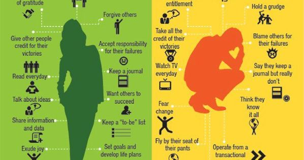The Success Indicator | Successful People vs Unsuccessful People