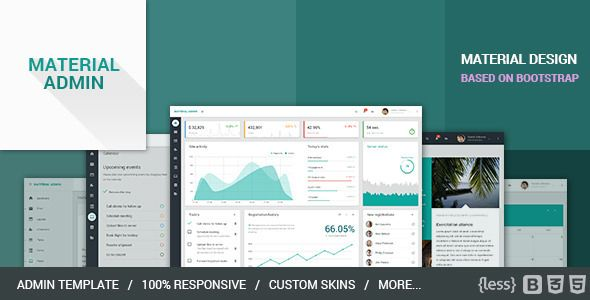 Adminbsb Free Admin Template With Material Design Dashboard Template Free Dashboard Templates Bootstrap Template
