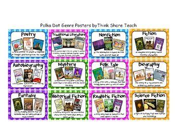 Polka Dot Genre Posters Genre Posters Reading Genre Posters Genre Posters Free