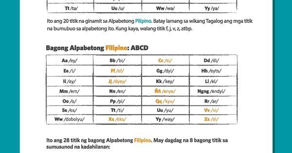 Alpabetong Filipino Worksheet For Grade 1 : Katangian ng wikang filipino: alpabetong filipino vs pilipino