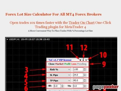 Forex Lot Size Calculator For All Mt4 Forex Brokers Free Download