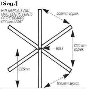 Diy Gazebo Plans Blueprints For Building A Hexagonal Gazebo Step
