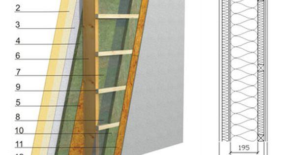Panneaux de murs ext rieurs avec isolation thermique de 300mm et coefficient - Coefficient isolation bois ...