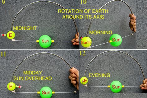 Demonstrate Earth S Rotation Causing Day Night Other