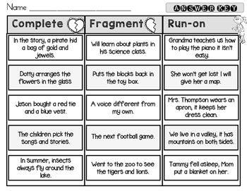 44+ Fragments and run on sentences worksheet Ideas In This Year