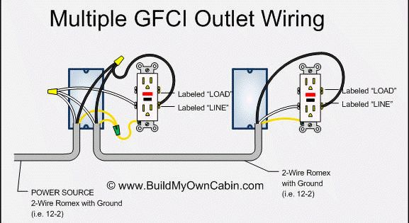 multiple gfci outlet wiring diy electric search multiple gfci outlet wiring diy electric search and kitchens