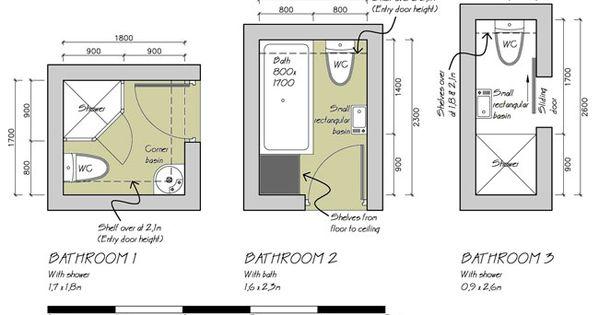 Layouts small bathrooms pinterest krediet score badkamer inrichting en zoeken - Lay outs badkamer ...