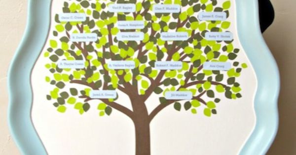 DIY Family Tree ~ perfect Mothers Day craft idea