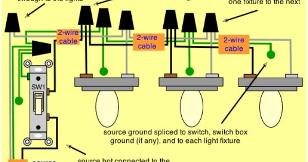 Wiring Diagram For Multiple Light Fixtures Light Switch Wiring Home Electrical Wiring Electrical Wiring