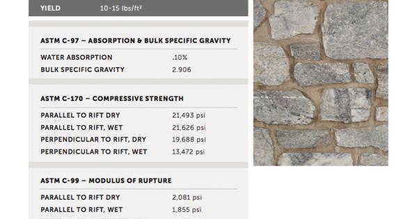 Natural Thin Stone Veneer Granite Marble Quartzite Kafka Granite In 2020 Stone Veneer Thin Stone Veneer Stone Exterior Houses