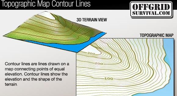 navigation how to read topographic maps them the map and map compass. Black Bedroom Furniture Sets. Home Design Ideas