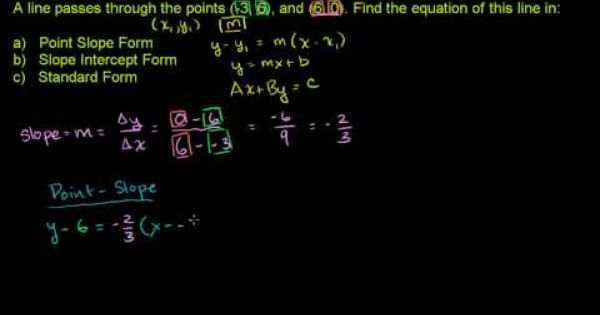 slope intercept form khan academy  Writing equations in all forms | Standard form | Khan ...