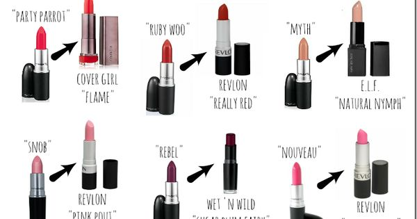 MAC Drugstore Lipstick Dupes!