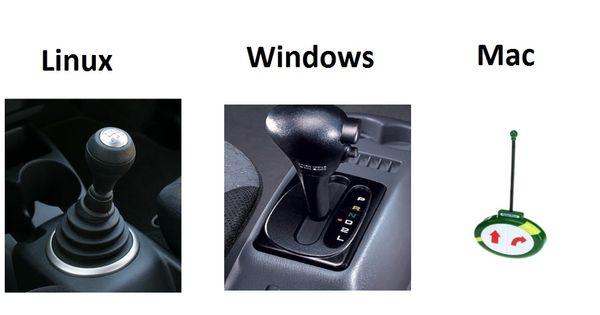 Linux Vs Windows Vs Mac Linux Mac Science And Technology
