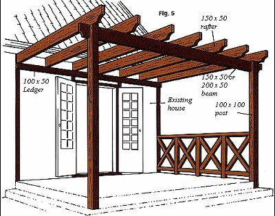 how to build a pergola attached to house Pérgola ligada à casa
