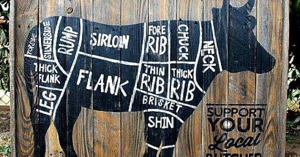 Butcher Shop Cuts Diagram Rustic Wood Sign - Cow - Beef -