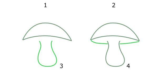 Comment dessiner un champignon comment - Dessiner un champignon ...