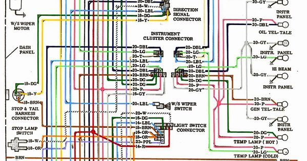 electric wiring diagram instrument panel  u0026 39 60s chevy hot rod piston