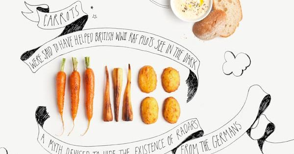 Adorable infographic on a UK Christmas dinner.