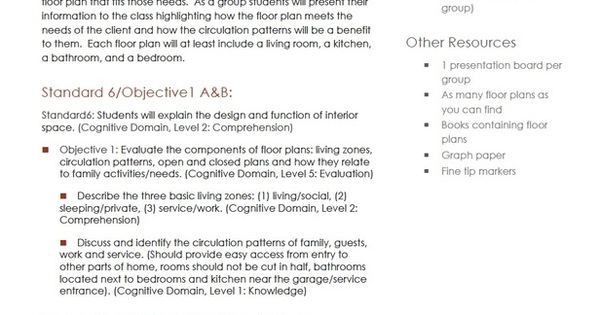 Patterns Lesson Plan Housing Interior Design Plans