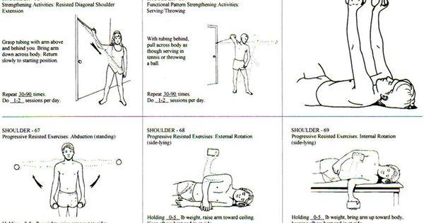 shoulder strengthening exercises | EXCLUSIVE PHYSIOTHERAPY ...