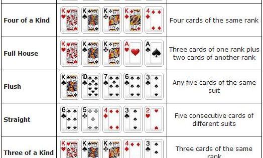 Video poker jacks or better cheat sheet