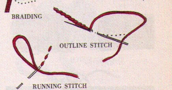 Outline stitching running stitch items in hand embroidery