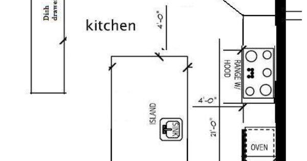 Restaurant kitchen layout ideas equipment templates