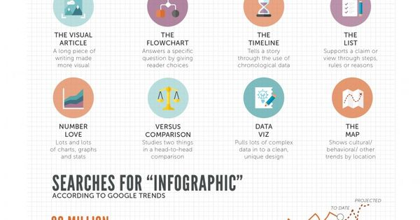 infographie 239 infographics that rocks comment faire. Black Bedroom Furniture Sets. Home Design Ideas