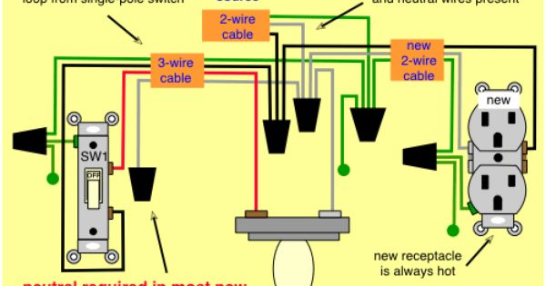 Wiring Diagram For Adding An Outlet From An Existing Light Fixture Home Electrical Wiring House Wiring Electrical Wiring