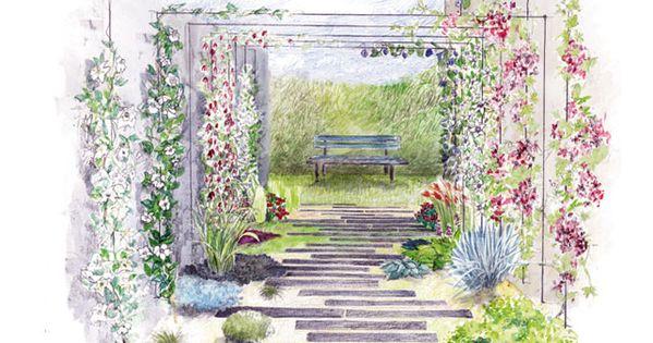 comment am nager un jardin tout en longueur vous souhaite longueur et comment cr er. Black Bedroom Furniture Sets. Home Design Ideas
