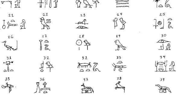 The 10 Coolest Dead Languages - BuzzFeed