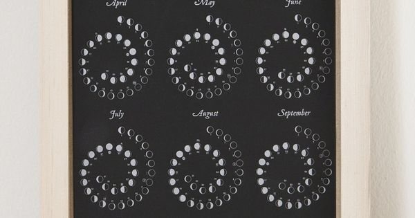 FRAMED 2013 Moon Calendar LETTERPRESS PRINT