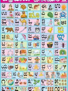 Kannada Alphabets For Kids Chart 2019 Alphabet For Kids Alphabet Pictures Alphabet Chart Printable